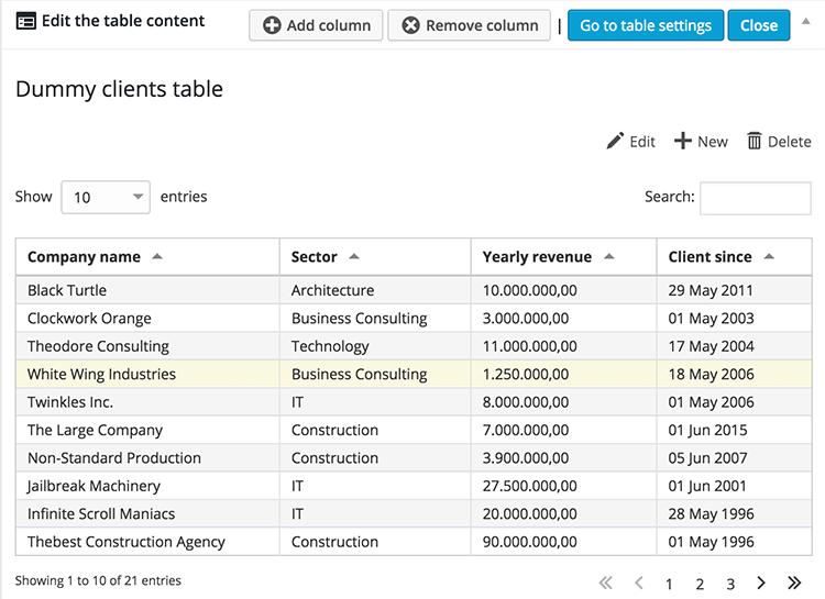 Edit tables in WordPress