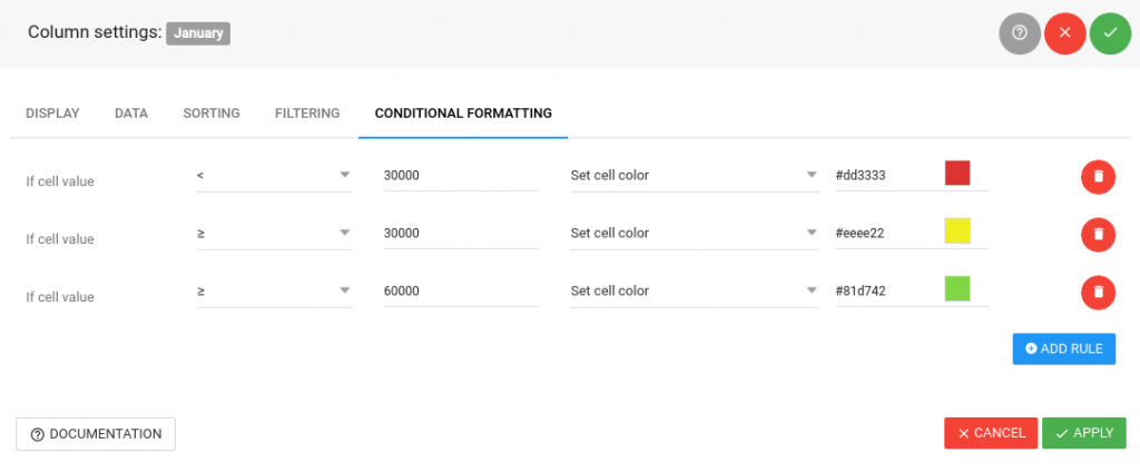 Conditional formatting in WordPress tables - wpDataTables