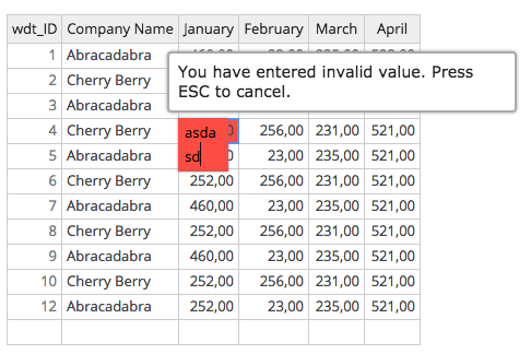 Validation in Excel-like tables in WordPress