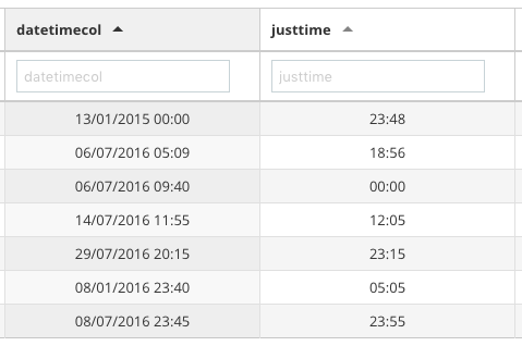 DateTime and Time columns in wpDataTables WP Tables