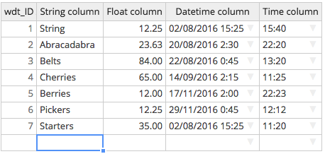 Excel-like tables with DateTime and Time support