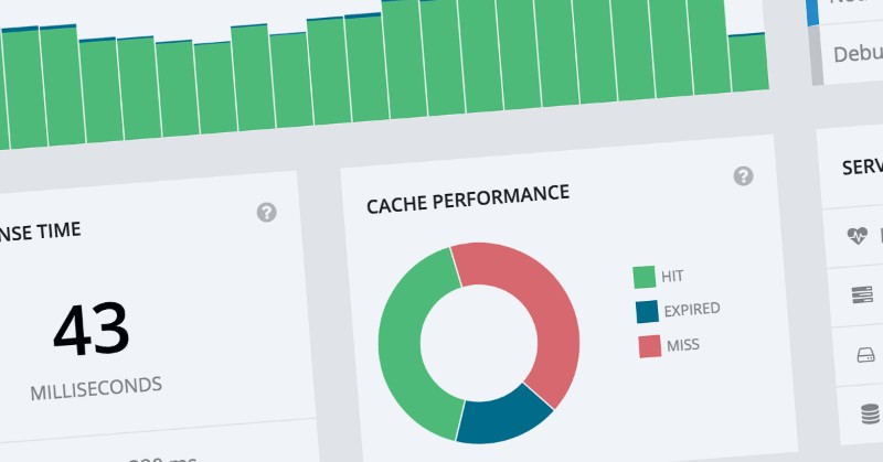 Whether it is WP Super Cache, Comet Cache, Comet Cache Pro, WordFence Cache, or a WordPress performance cache plugin, you will have a better working ...