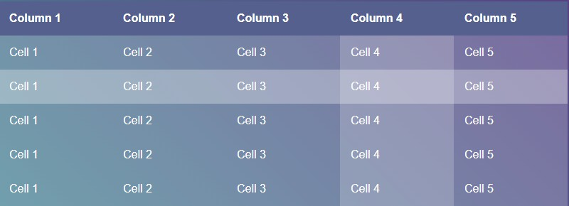 CodePen - Pure CSS Table Highlight vertical amp