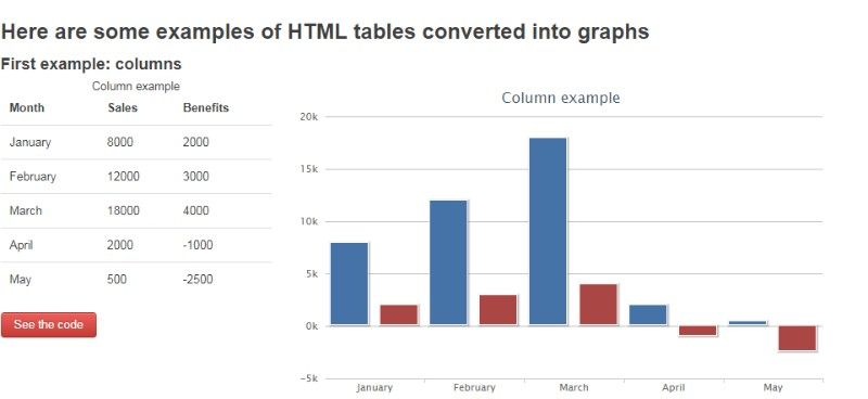 jQuery Table Plugins You Should Check Out - wpDataTables - Tables