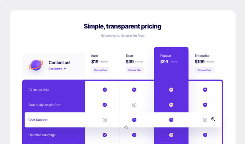 The Best WordPress Pricing Table Plugins For You