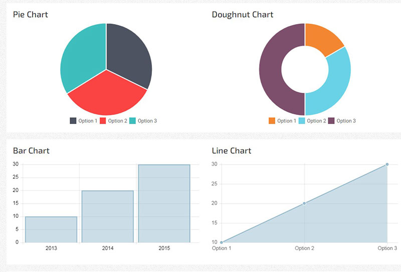 How To Create Great Wordpress Charts With These Plugins