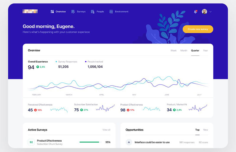 The Best Looking Chart Designs From User Interfaces