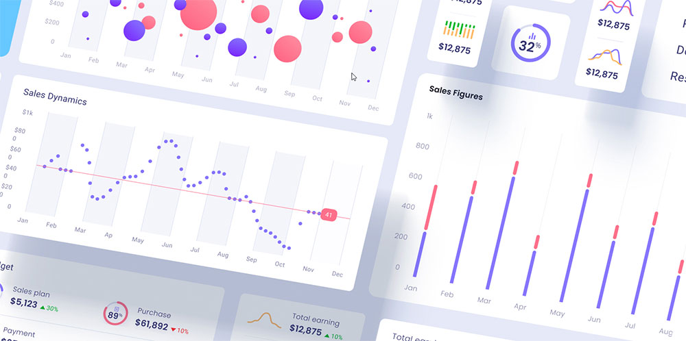 The Different Types of Charts and Graphs You Will Use