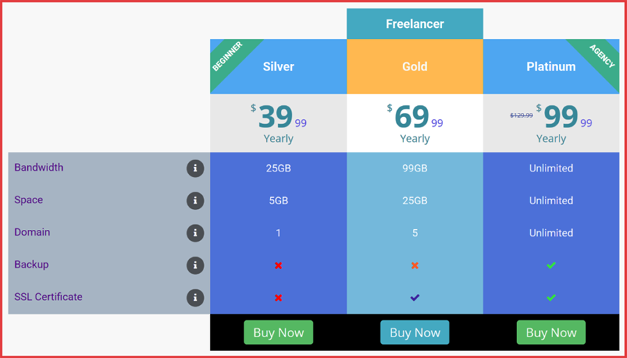 How to Do a Great Product Comparison Page (Best Practices)