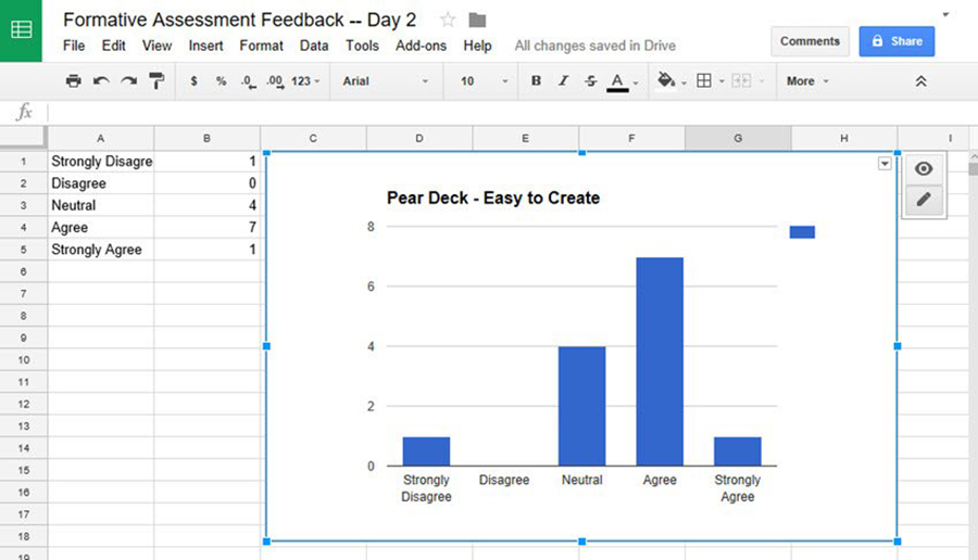 How to Create a Google Forms Results Graph
